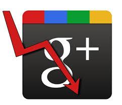 Google + …… R.I.P.